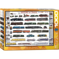 Eurographics 1000 - History and development of trains